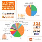 """17ème Rencontre : Expérience """"salarié"""", nouvelle culture à l'ère du numérique"""